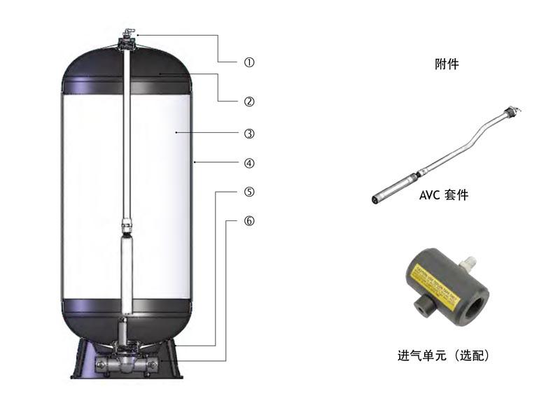 存储罐-C2 Lite UT系列